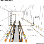 撃退ドットマン 橋梁点検通路設置イメージ
