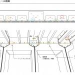 撃退ドットマン 鉄道の橋脚設置イメージ